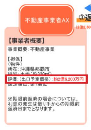 maneo(マネオ)投資完了報告05
