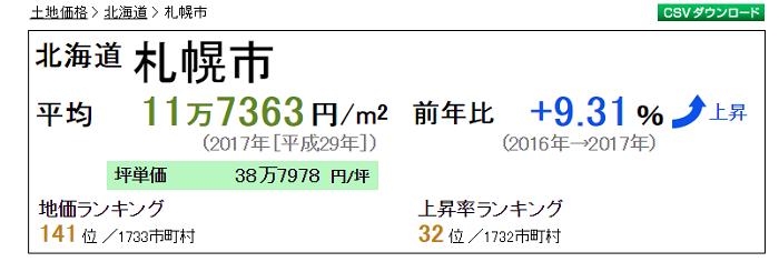 maneo(マネオ)投資完了04