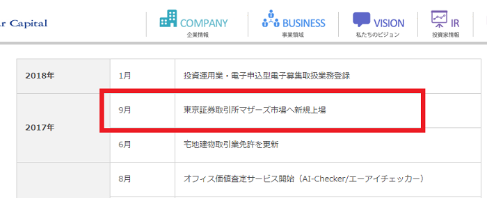 担保設定に比較優位性のあるオーナーズブックの運営会社は、マザーズ上場企業です。