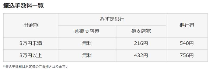 ポケットファンディング出金手数料03