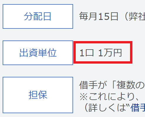 私も好んで出資しているSBIソーシャルレンディングの常設型ファンドなら、1万円から出資可能。