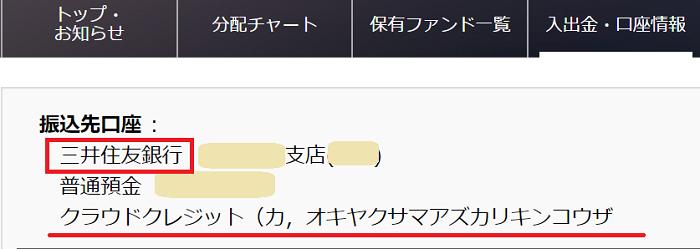 ソーシャルレンディングのおすすめ銀行三井住友銀行は、クラウドクレジットから指定を受けている。