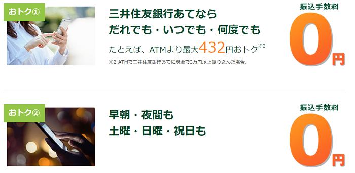 三井住友銀行を使えば、SBIソーシャルレンディングなどへの出資金振込が無料となり、おすすめ。