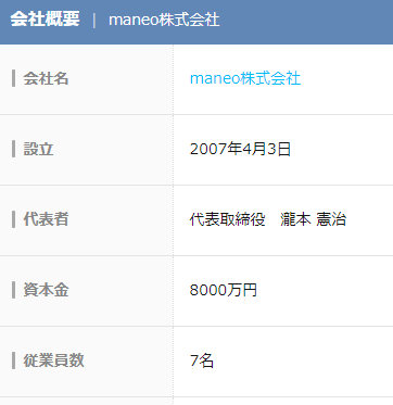 maneo株式会社の社員数