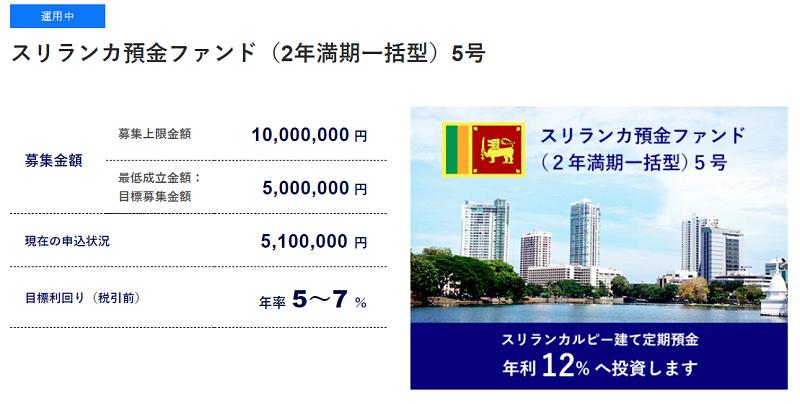 海外案件(ファンド)を取り扱っているソーシャルレンディング事業者SAMURAI