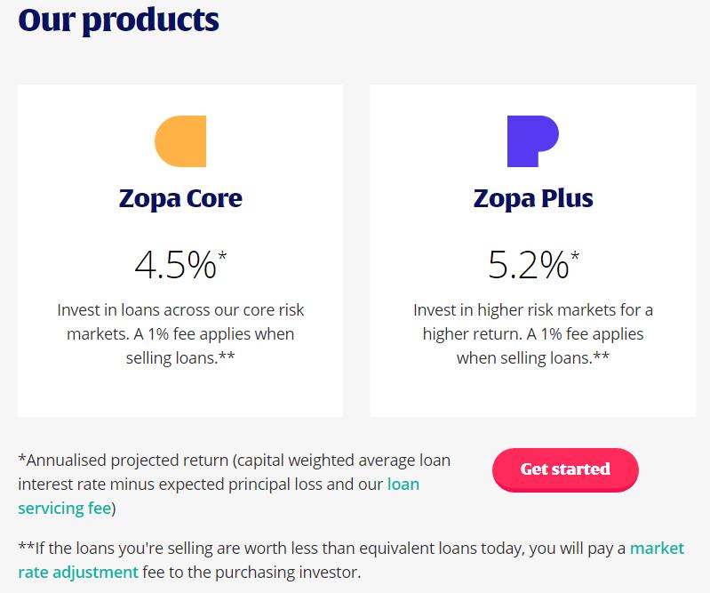 世界最古のp2pレンディング(個人間融資)サービサー、ZOPAの投資商品