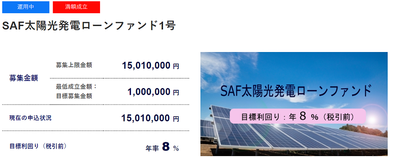 「SAMURAI」の太陽光関連ソーシャルレンディングファンド
