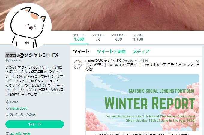 matsu氏のツイッターアカウント