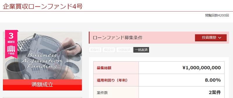 ソーシャルレンディングファンド「企業買収ローンファンド4号」02