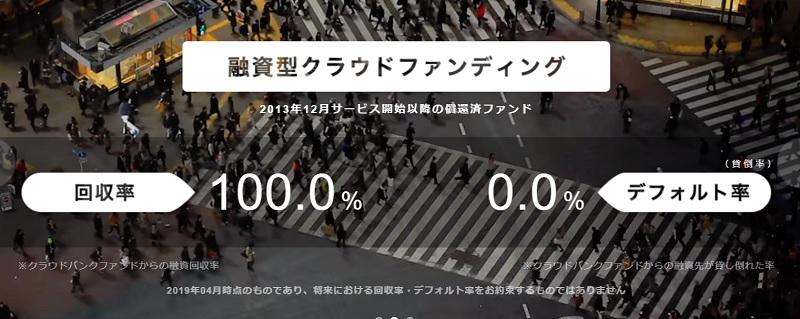 ソーシャルレンディング大手【クラウドバンク】評判まとめ03