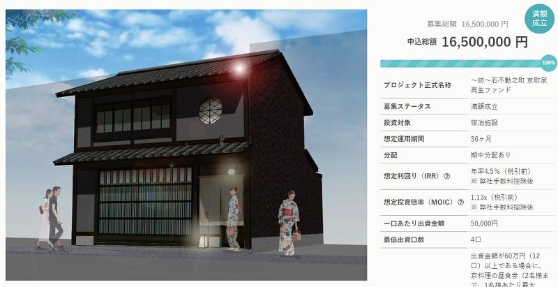 クラウドリアルティの「京町家再生プロジェクト」