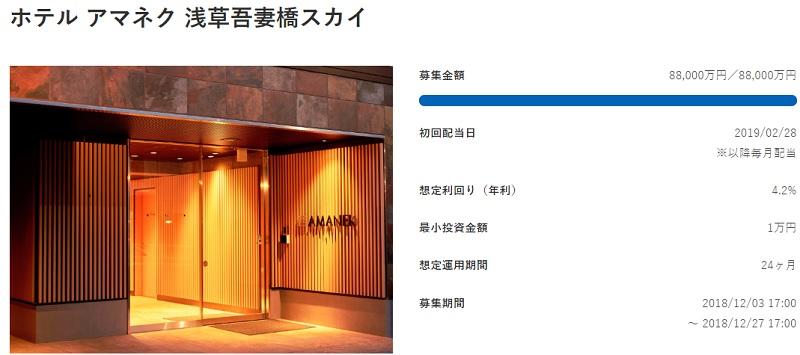 「ホテル アマネク 浅草吾妻橋スカイ」ファンドの概要