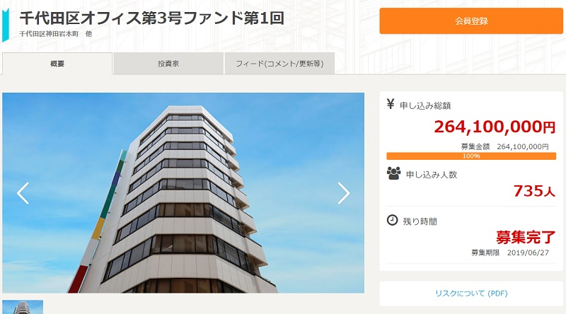 OwnersBookの新ソーシャルレンディングファンドが2億6千万円強の満額募集達成