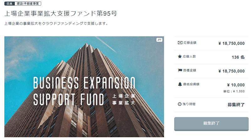 クラウドバンクの「上場企業事業拡大支援ファンド」第95号、96号が満額成立