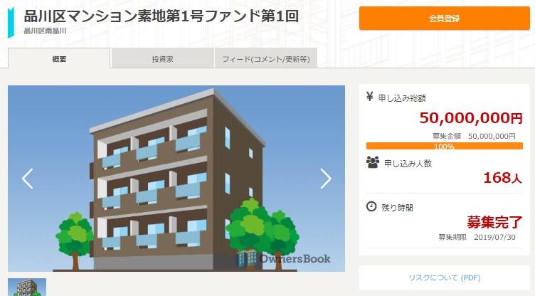 OwnersBookの新ソーシャルレンディングファンドが、申込人数168名、総額5,000万円を集め満額成立