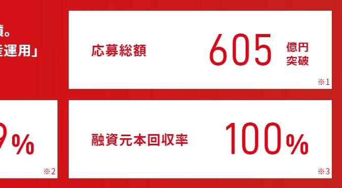 日本クラウド証券株式会社運営のソーシャルレンディング・サービス「クラウドバンク」の累計応募金額が600億円を突破