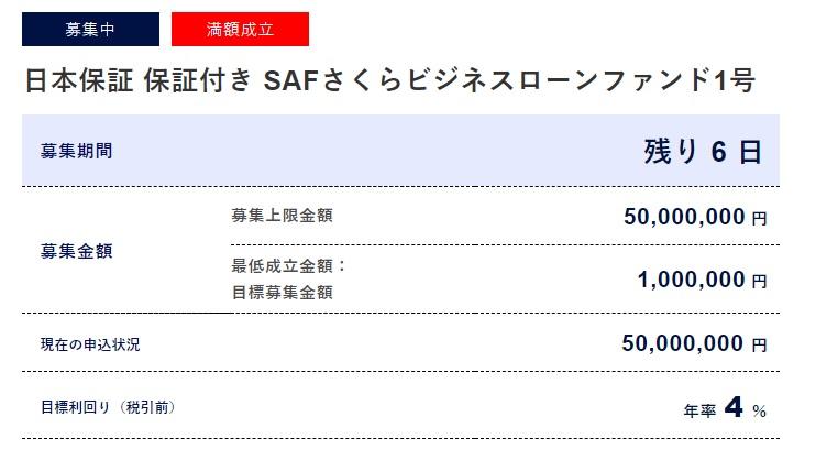 日本保証 保証付き SAFさくらビジネスローンファンド1号
