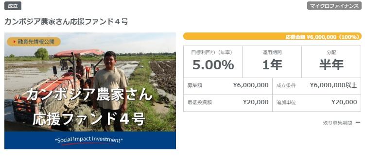 ネクストシフトファンドの「カンボジア農家さん応援ファンド4号」
