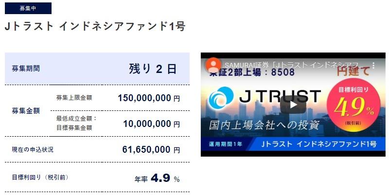 SAMURAIが「Jトラスト インドネシアファンド1号」の説明用動画を公開