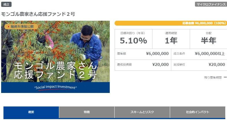 インパクト投資特化型ソーシャルレンディング【NextShiftFund】の「モンゴル農家さん応援ファンド2号」