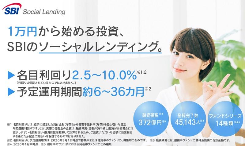 ソーシャルレンディングのおすすめ業者3社目は、SBIソーシャルレンディングです。