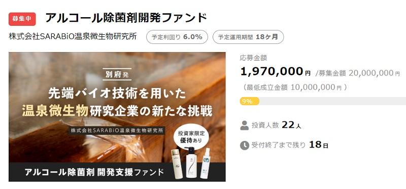 CAMPFIRE Ownersの新ファンド「アルコール除菌剤開発ファンド」
