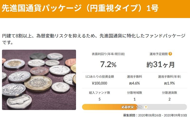 クラウドクレジットにて新たなパッケージ型商品「先進国通貨パッケージ(円重視タイプ)1号」が登場 円建て8割以上でパック構成