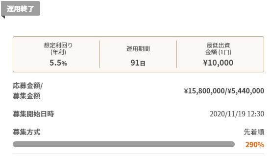 「ぽちぽちファンディング」にて募集された「ぽちぽちFUNDING1号:キャピタルビュー平和島」