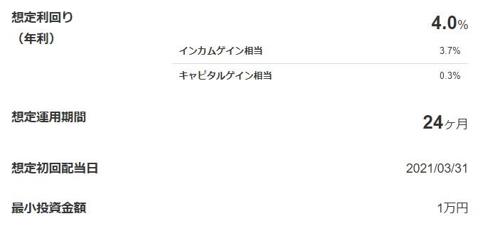 「Creal」の「上野オフィスプロジェクト」